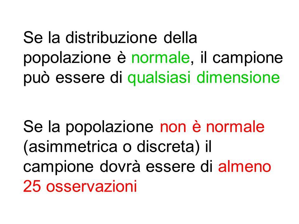 Se la distribuzione della popolazione è normale, il campione può essere di qualsiasi dimensione