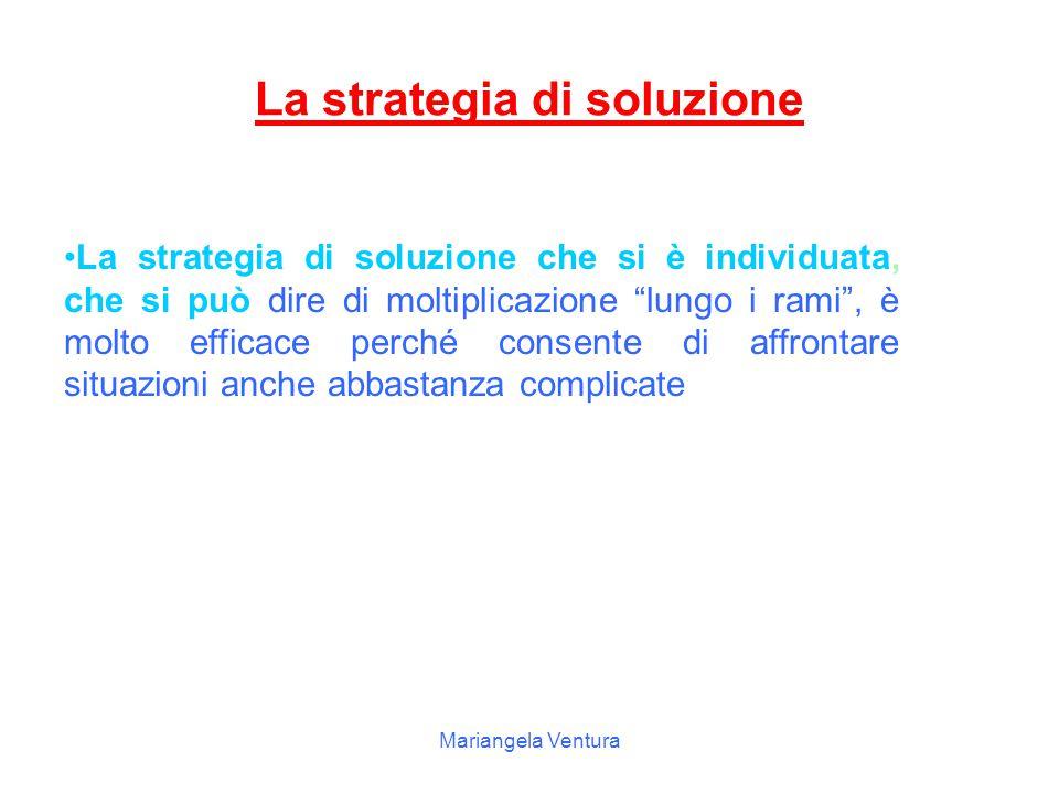 La strategia di soluzione