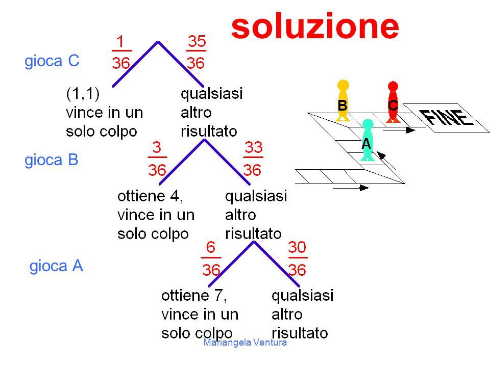 soluzione gioca C gioca B gioca A Mariangela Ventura