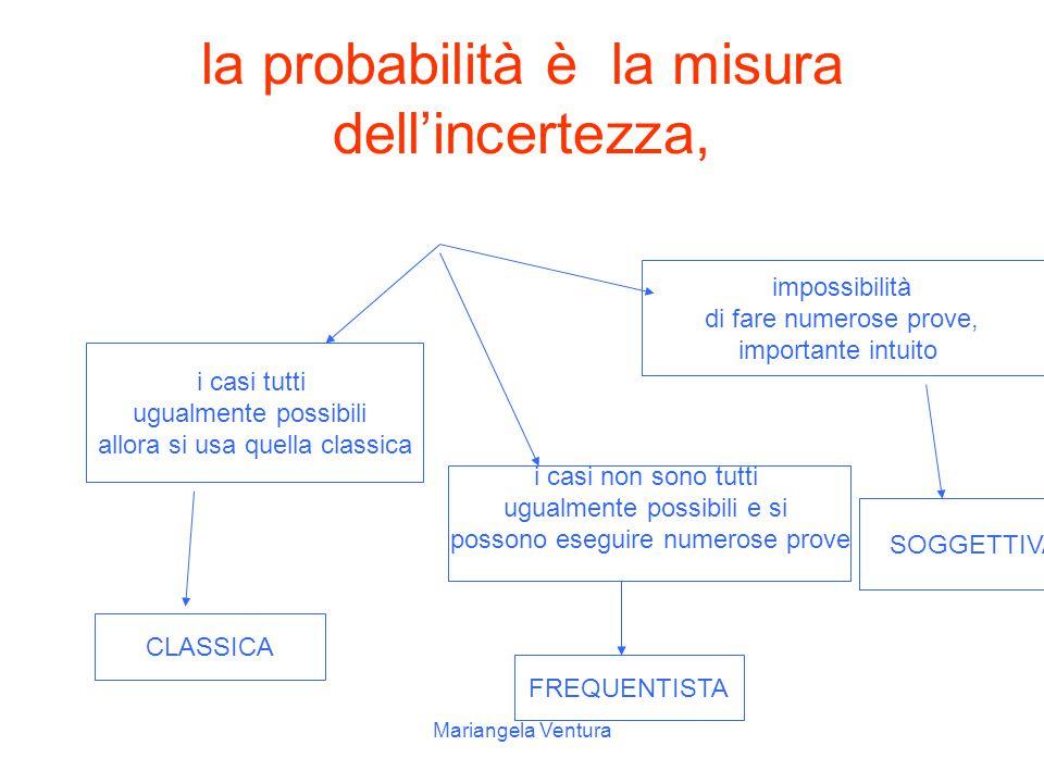 la probabilità è la misura dell'incertezza,