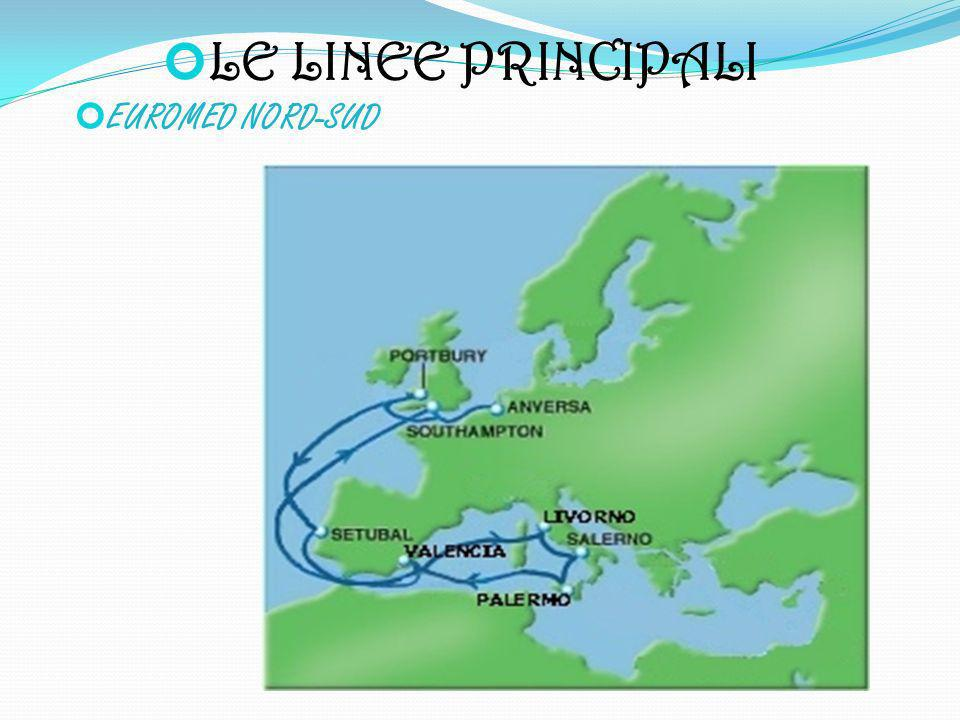 LE LINEE PRINCIPALI EUROMED NORD-SUD