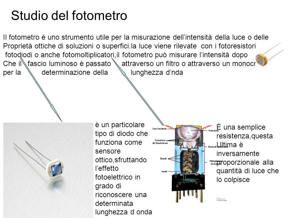 Studio del fotometro Il fotometro è uno strumento utile per la misurazione dell'intensità della luce o delle.