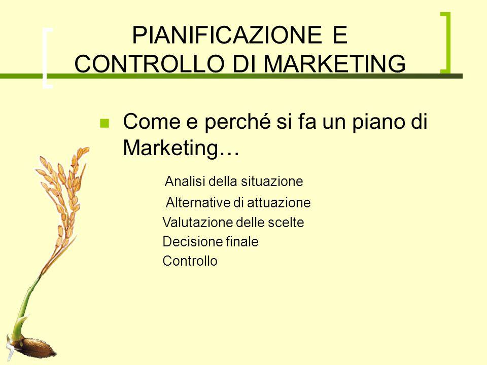 PIANIFICAZIONE E CONTROLLO DI MARKETING
