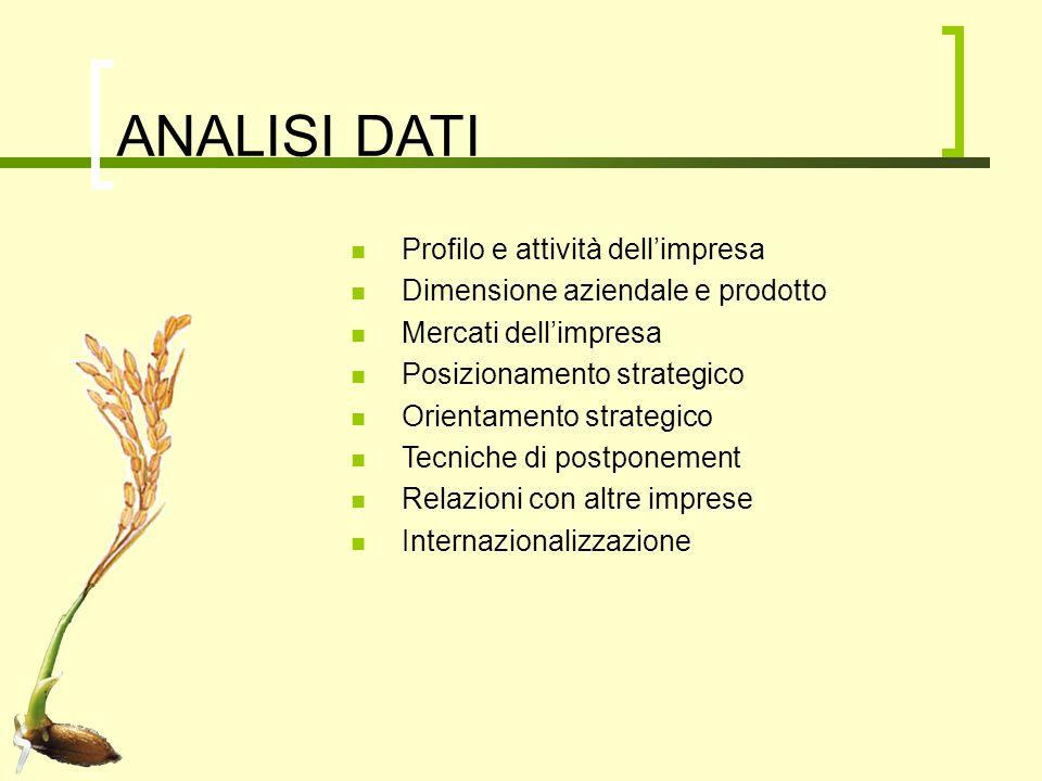 ANALISI DATI Profilo e attività dell'impresa