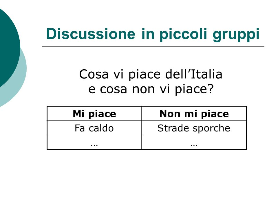 Discussione in piccoli gruppi