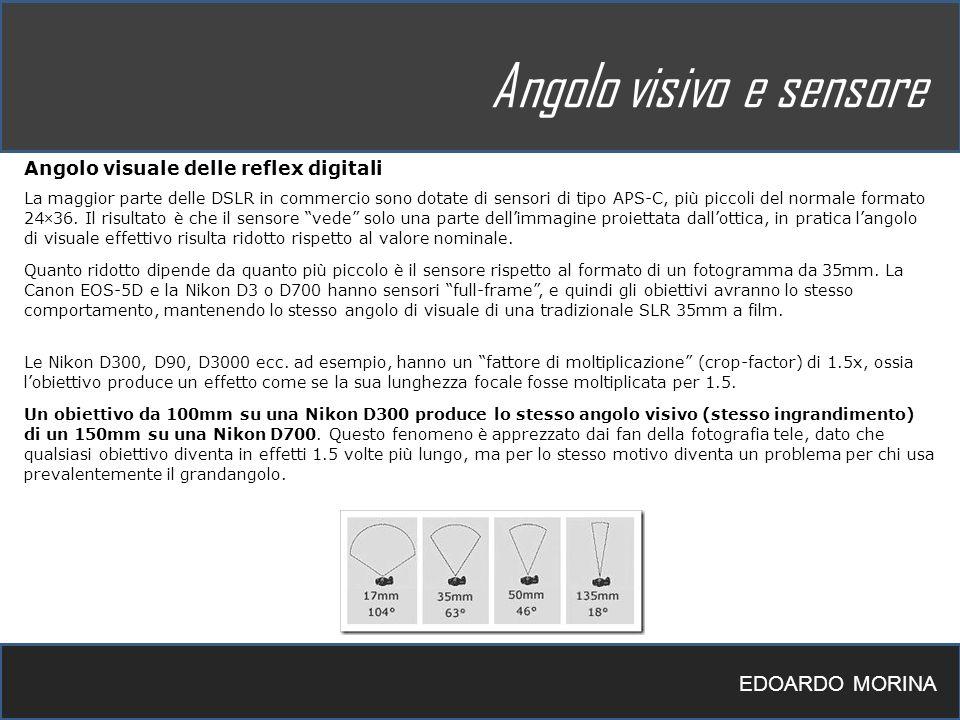 Angolo visivo e sensore