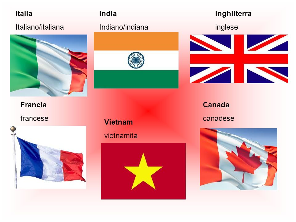 ItaliaItaliano/italiana. India. Indiano/indiana. Inghilterra. inglese. Francia. francese. Canada. canadese.