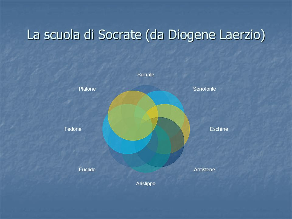 La scuola di Socrate (da Diogene Laerzio)