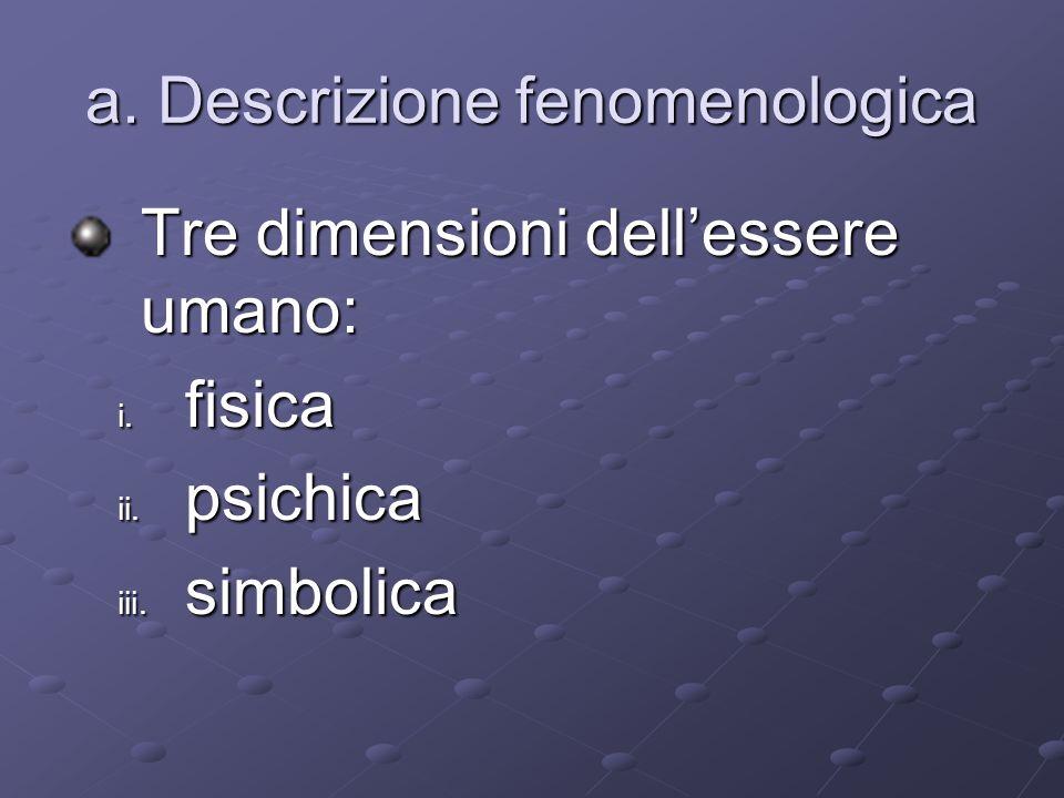 a. Descrizione fenomenologica