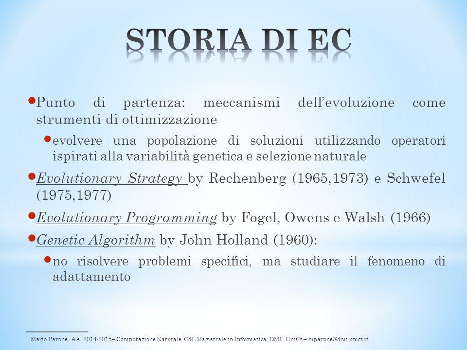 STORIA DI EC Punto di partenza: meccanismi dell'evoluzione come strumenti di ottimizzazione.