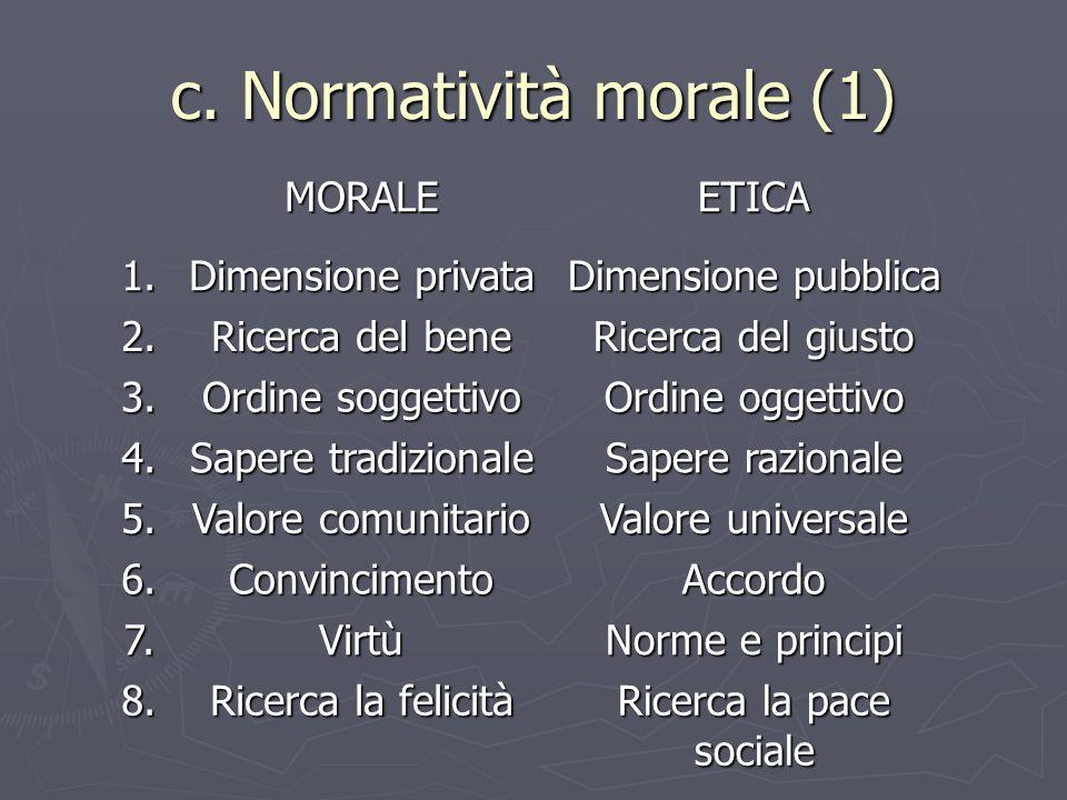 c. Normatività morale (1)
