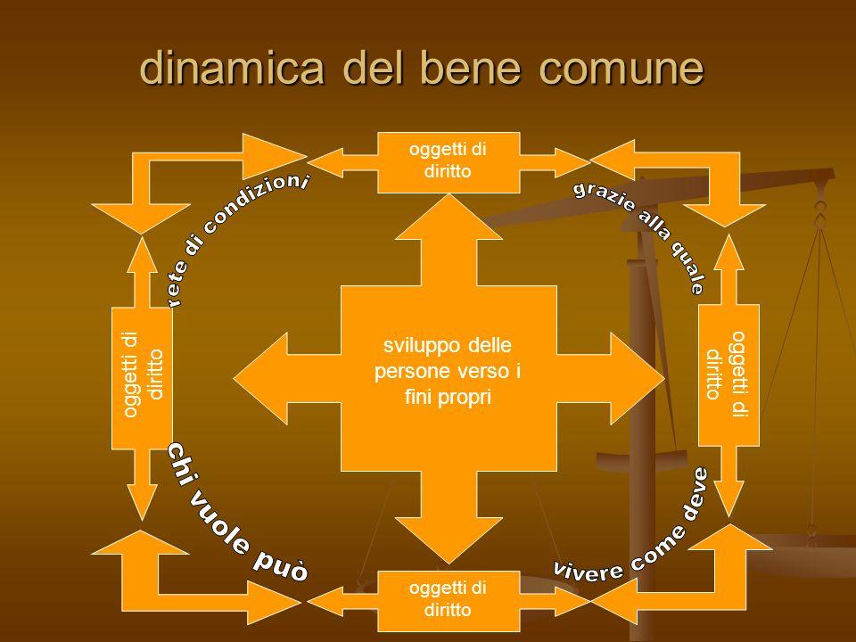 dinamica del bene comune