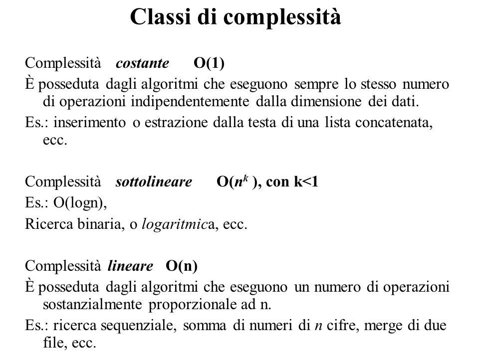 Classi di complessità Complessità costante O(1)