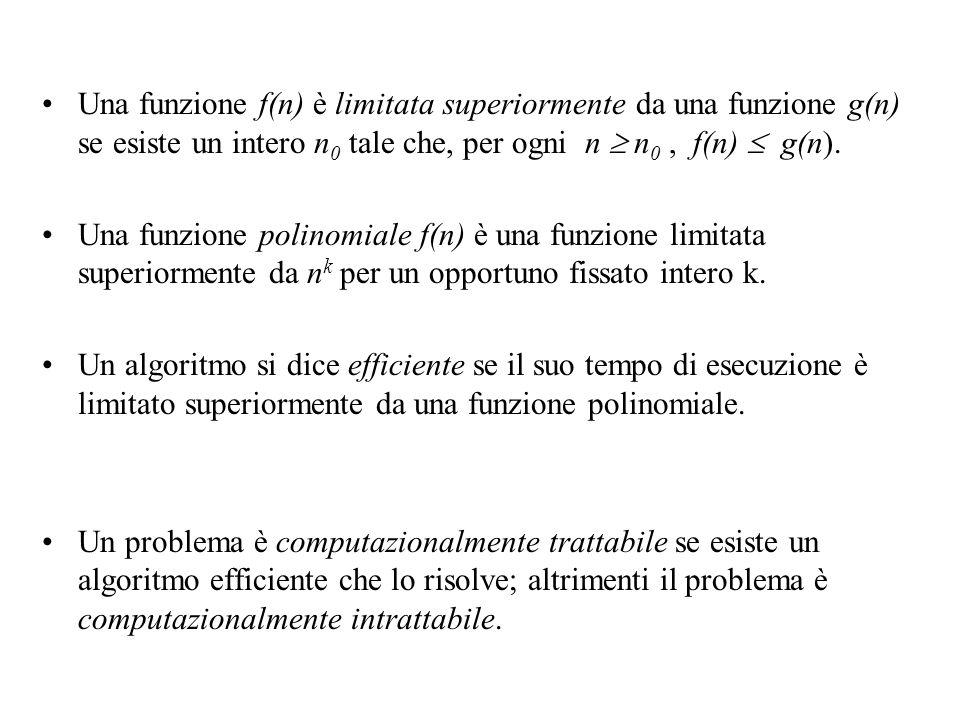 Una funzione f(n) è limitata superiormente da una funzione g(n) se esiste un intero n0 tale che, per ogni n  n0 , f(n)  g(n).