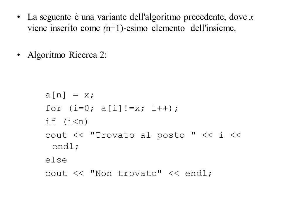 La seguente è una variante dell algoritmo precedente, dove x viene inserito come (n+1)-esimo elemento dell insieme.