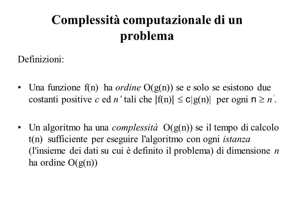 Complessità computazionale di un problema