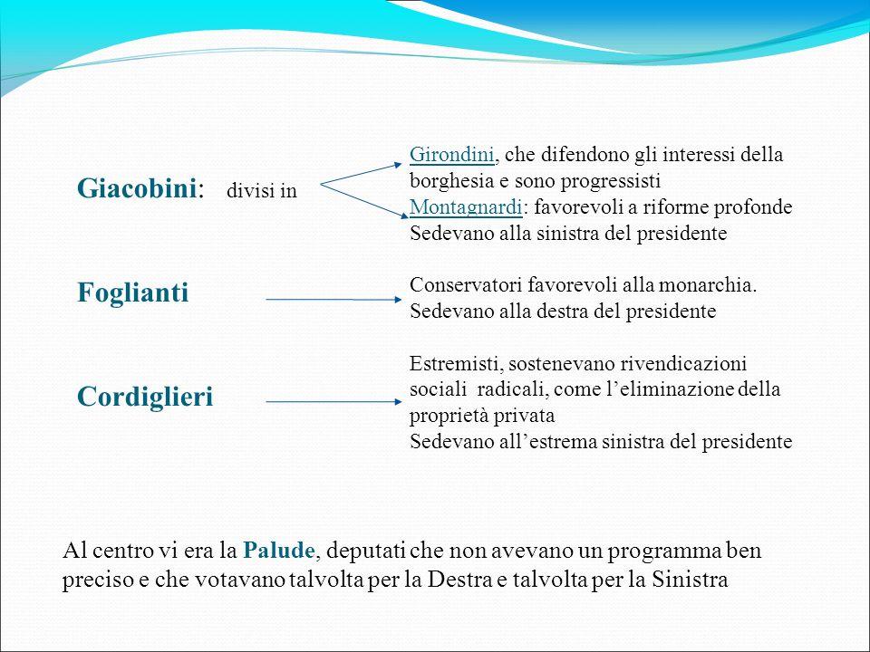 Giacobini: divisi in Foglianti Cordiglieri