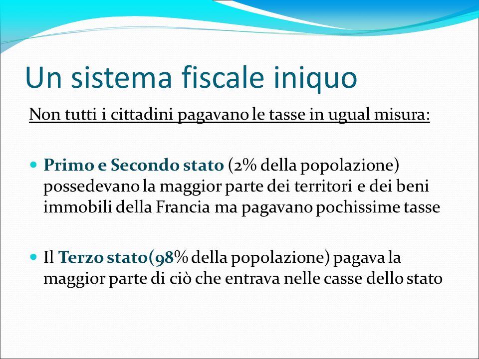 Un sistema fiscale iniquo