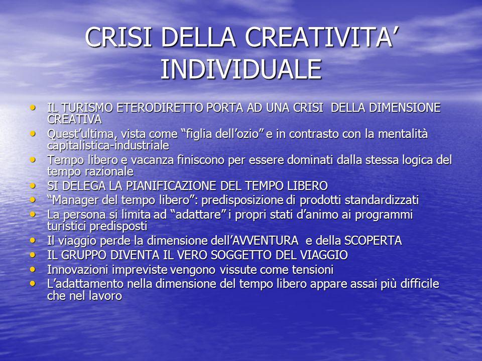 CRISI DELLA CREATIVITA' INDIVIDUALE