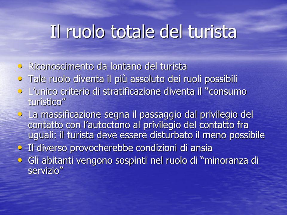 Il ruolo totale del turista