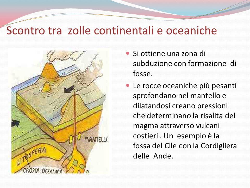 Scontro tra zolle continentali e oceaniche