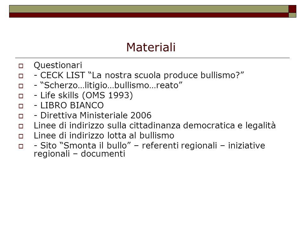 Materiali Questionari - CECK LIST La nostra scuola produce bullismo