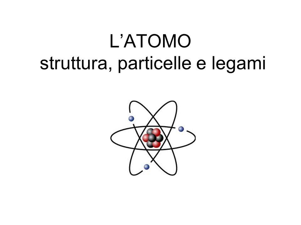 L'ATOMO struttura, particelle e legami