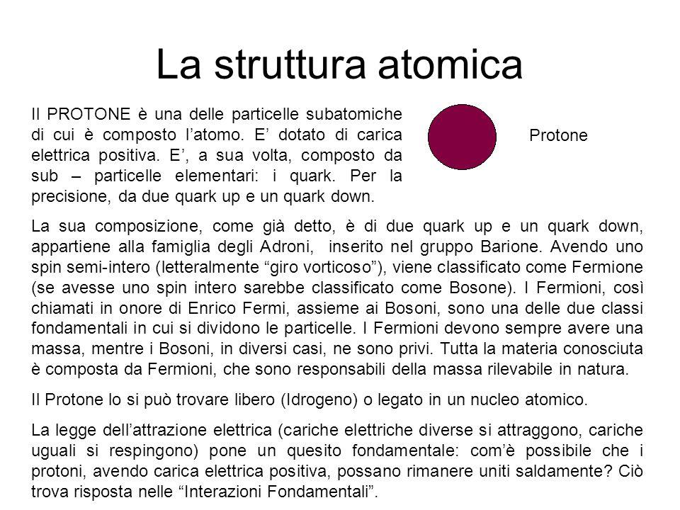 La struttura atomica