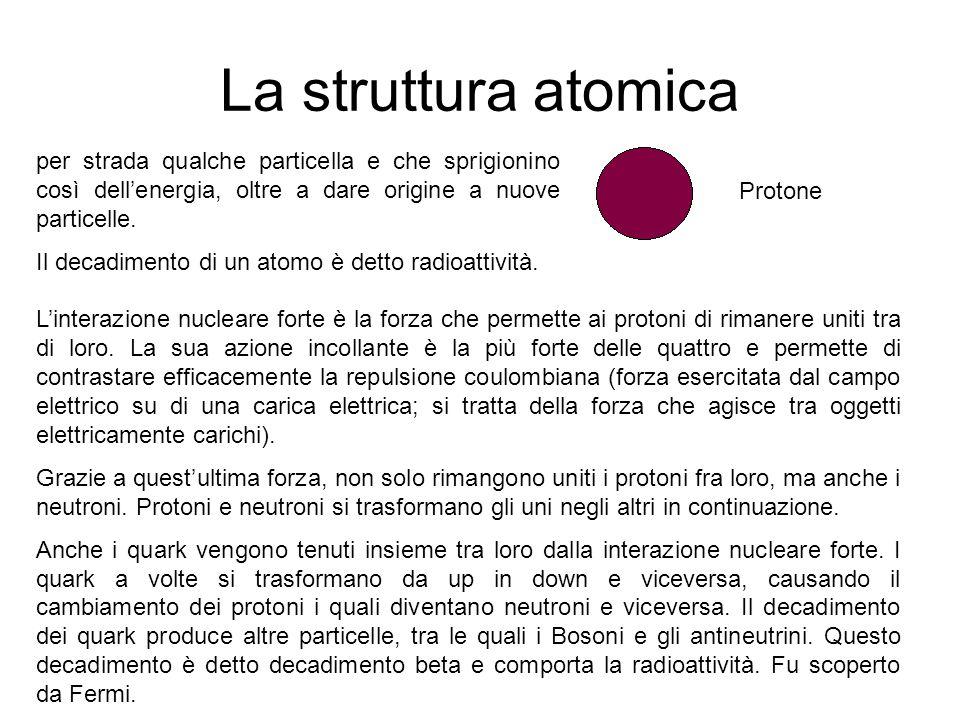La struttura atomica per strada qualche particella e che sprigionino così dell'energia, oltre a dare origine a nuove particelle.