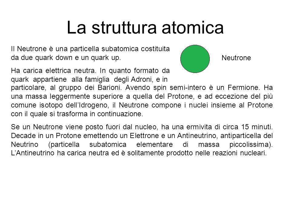 La struttura atomica Il Neutrone è una particella subatomica costituita da due quark down e un quark up.