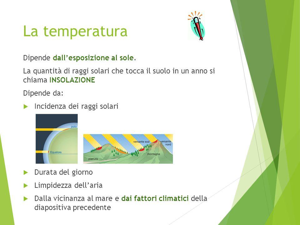 La temperatura Dipende dall'esposizione al sole.