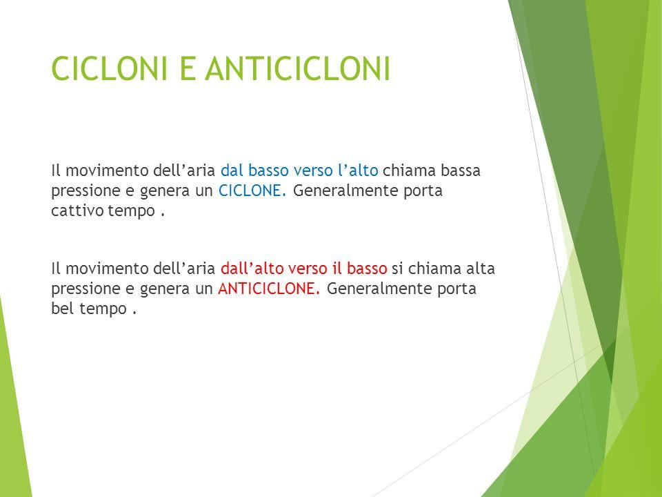 CICLONI E ANTICICLONI