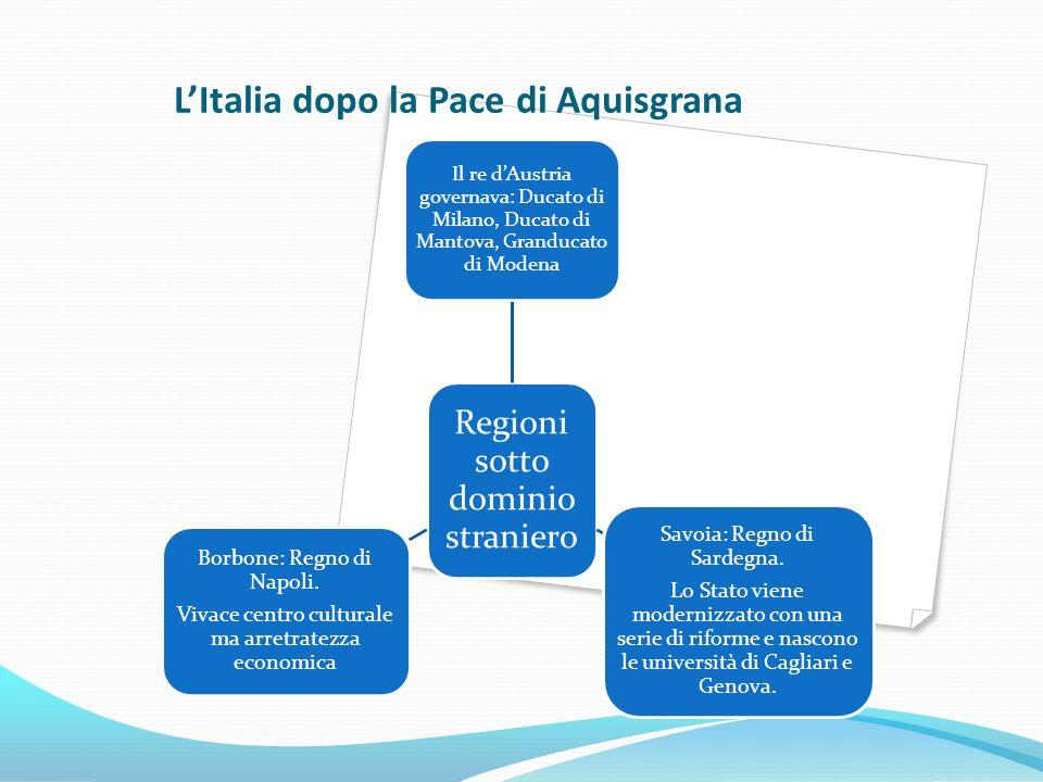 L'Italia dopo la Pace di Aquisgrana