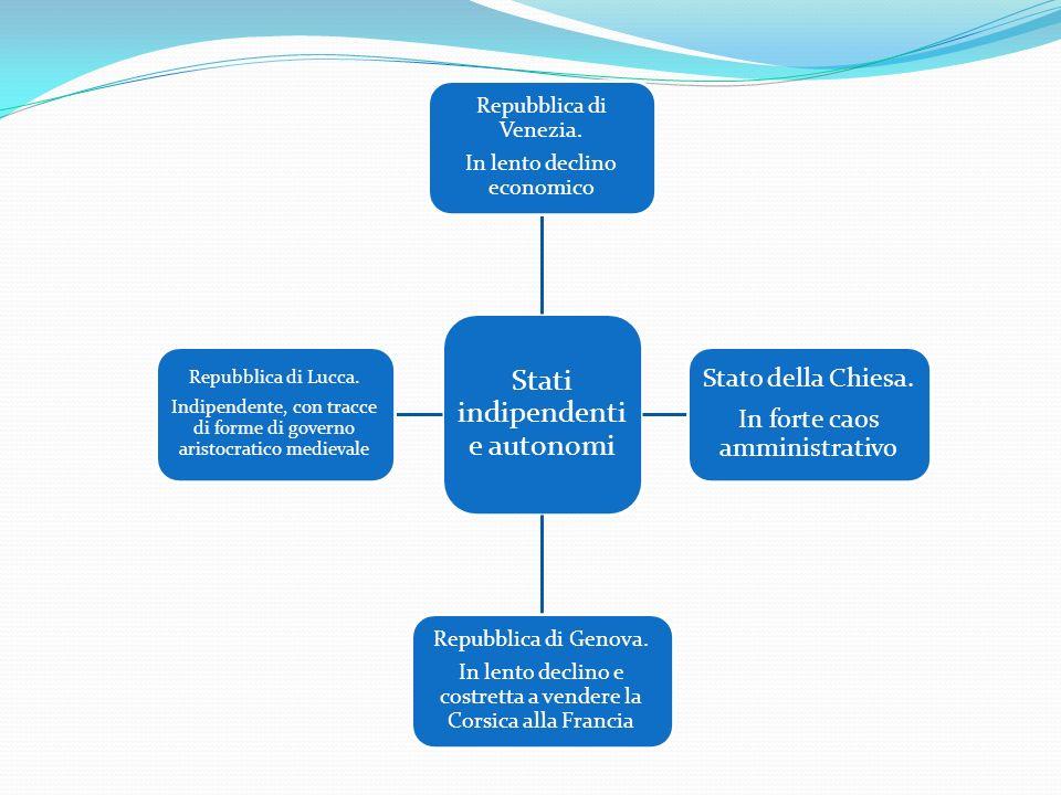 Stati indipendenti e autonomi