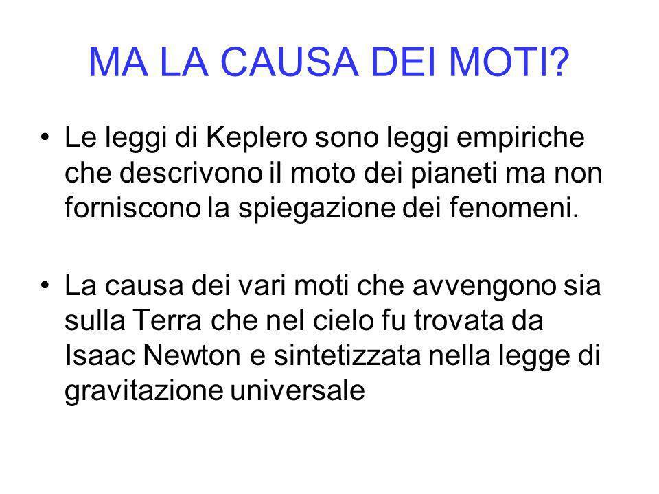 MA LA CAUSA DEI MOTI Le leggi di Keplero sono leggi empiriche che descrivono il moto dei pianeti ma non forniscono la spiegazione dei fenomeni.