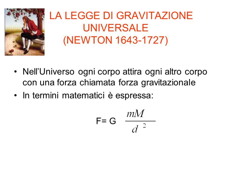 LA LEGGE DI GRAVITAZIONE UNIVERSALE (NEWTON 1643-1727)