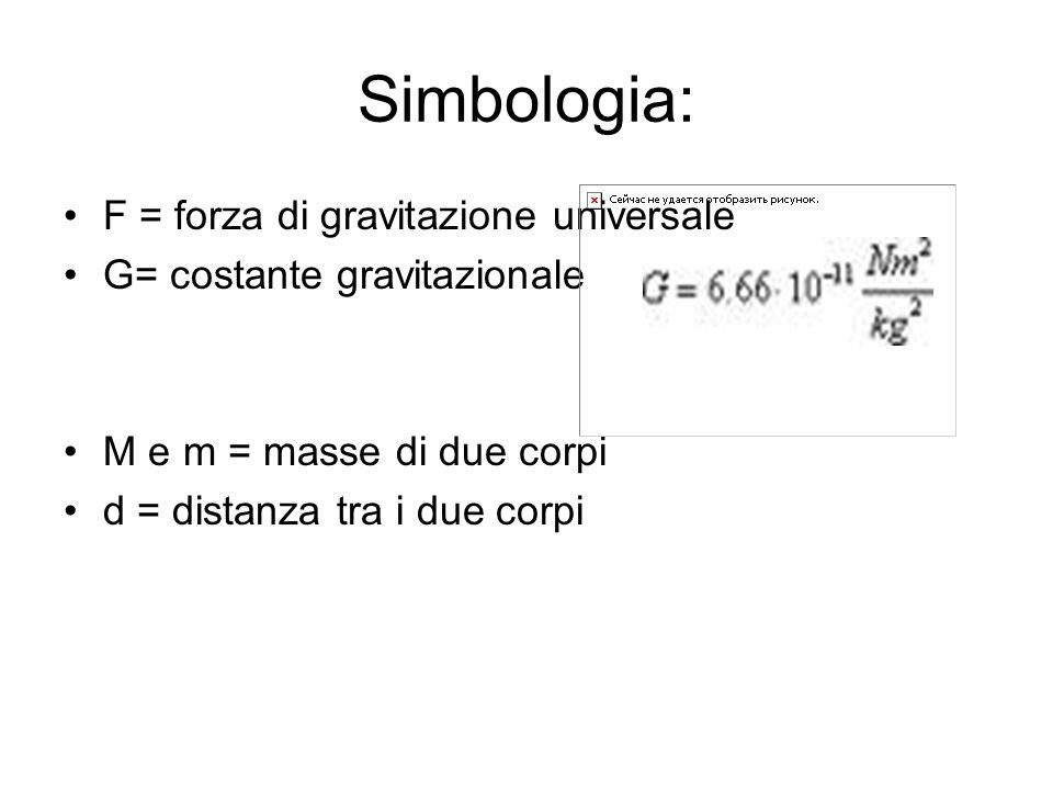 Simbologia: F = forza di gravitazione universale
