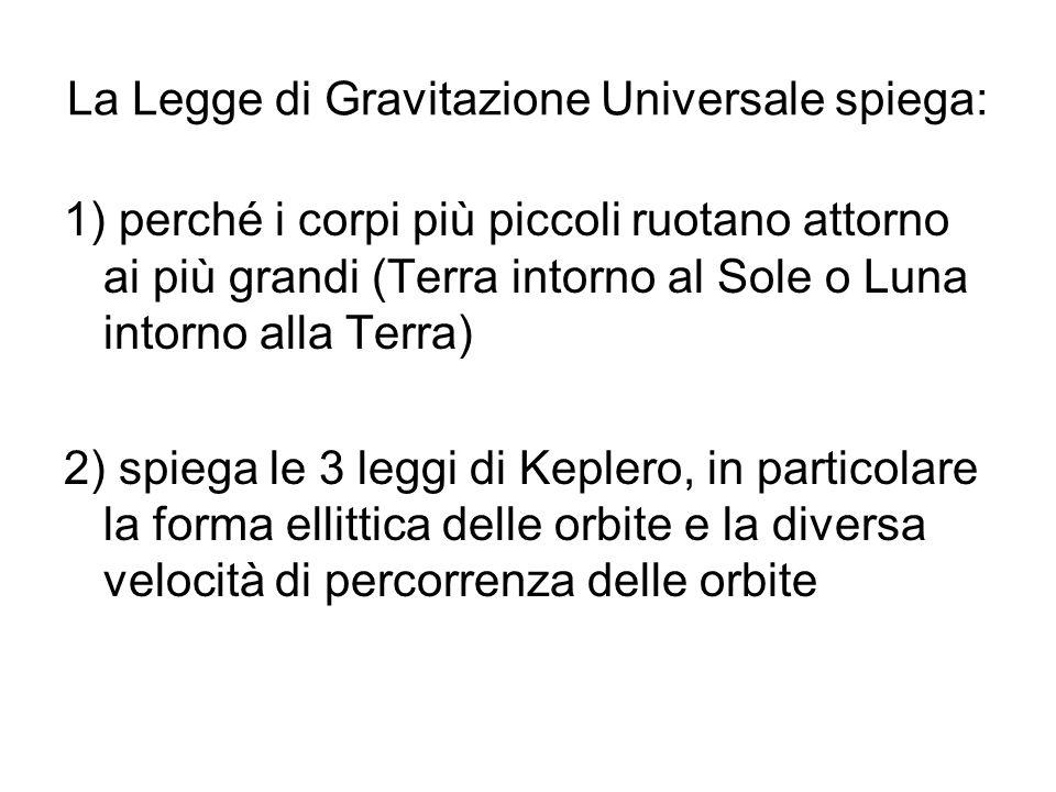 La Legge di Gravitazione Universale spiega: