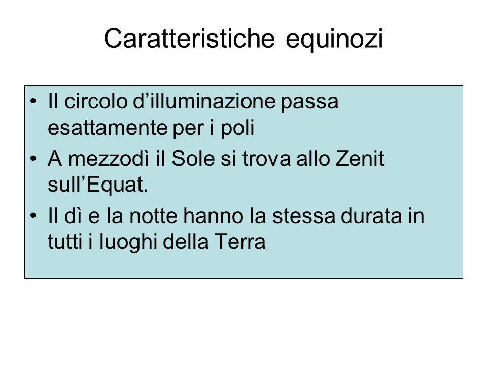 Caratteristiche equinozi