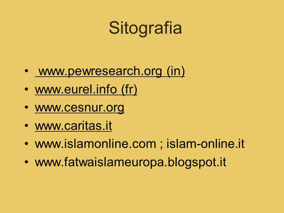 Sitografia www.pewresearch.org (in) www.eurel.info (fr) www.cesnur.org