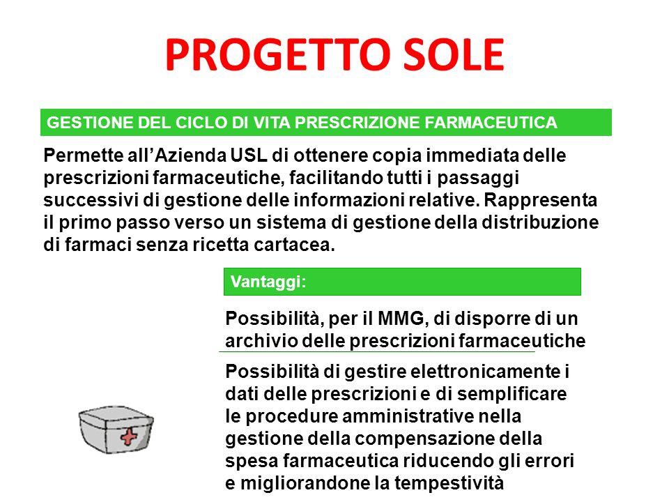 PROGETTO SOLE PROGETTO SOLE. -12- GESTIONE DEL CICLO DI VITA PRESCRIZIONE FARMACEUTICA.