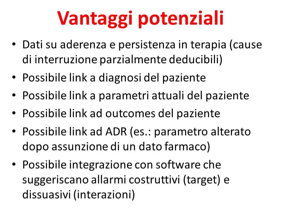 Vantaggi potenziali Dati su aderenza e persistenza in terapia (cause di interruzione parzialmente deducibili)