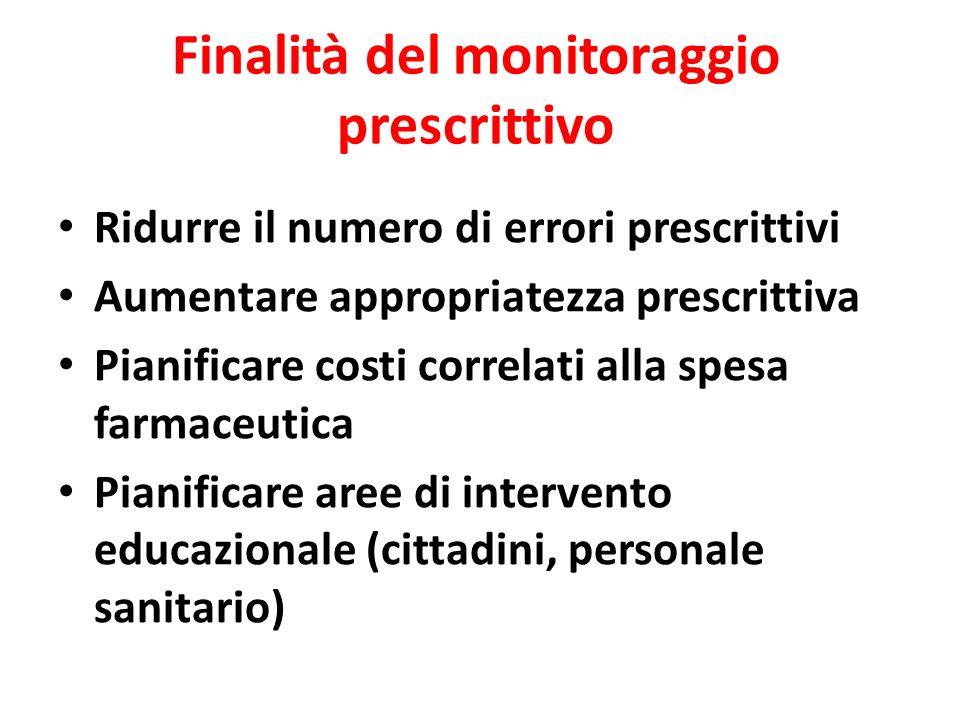Finalità del monitoraggio prescrittivo