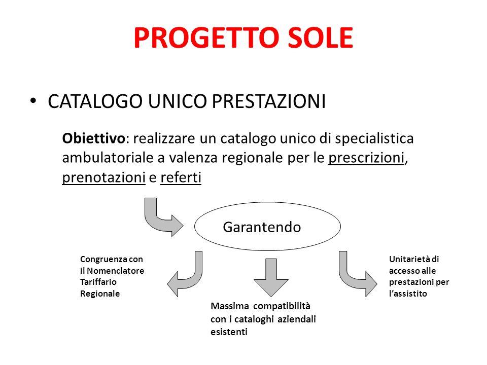 PROGETTO SOLE CATALOGO UNICO PRESTAZIONI