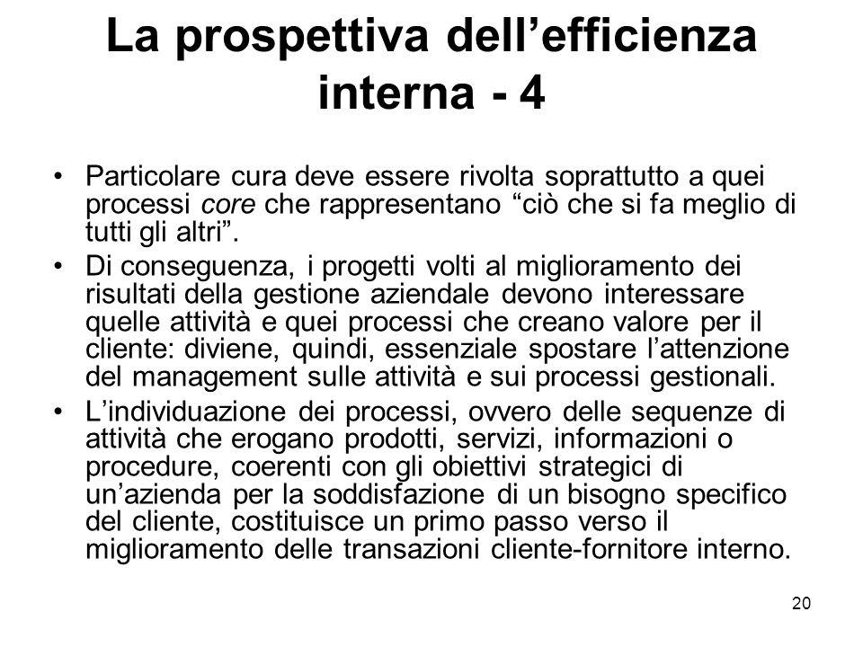La prospettiva dell'efficienza interna - 4