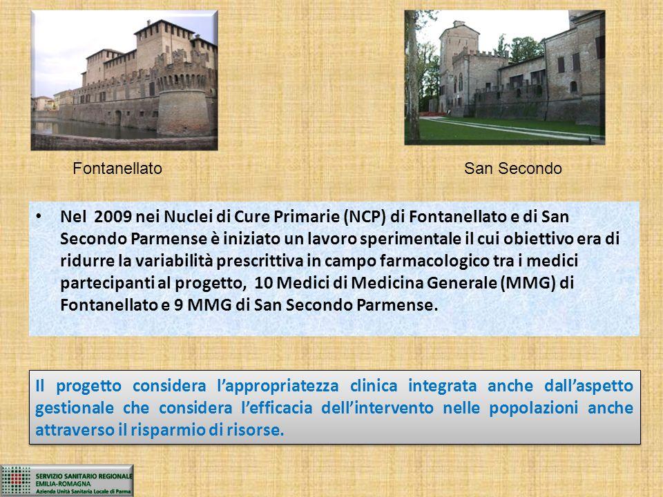Fontanellato San Secondo.
