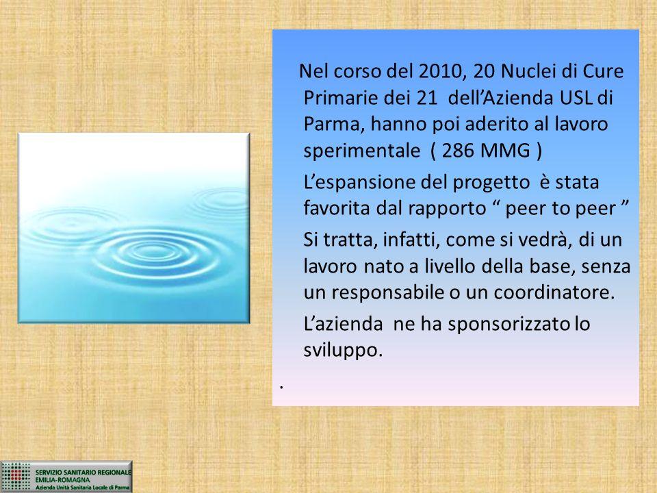 Nel corso del 2010, 20 Nuclei di Cure Primarie dei 21 dell'Azienda USL di Parma, hanno poi aderito al lavoro sperimentale ( 286 MMG )