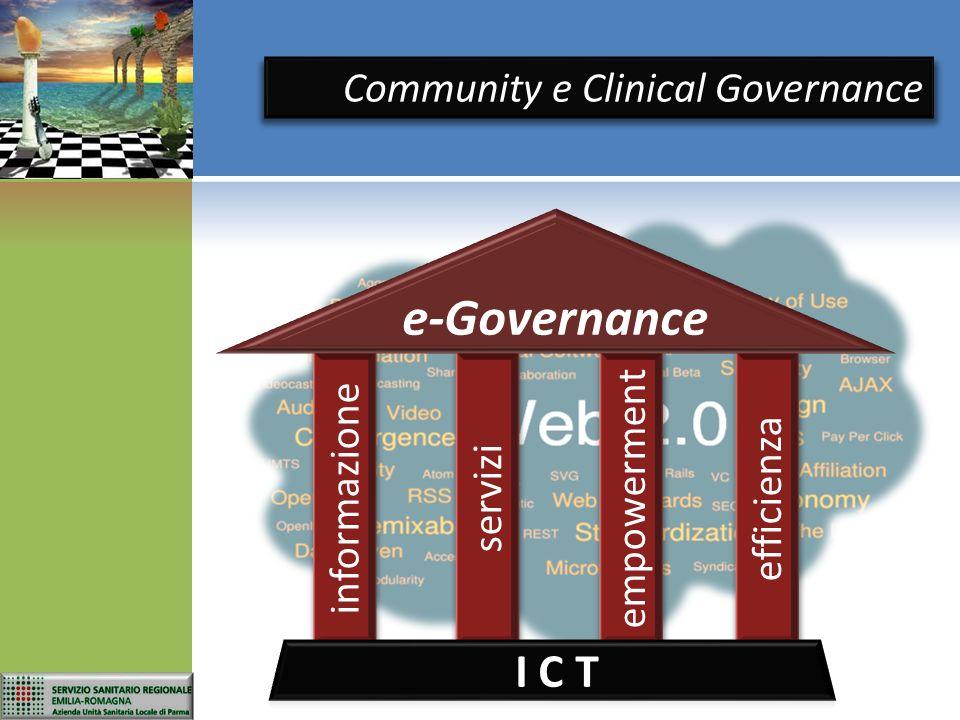 e-Governance I C T Community e Clinical Governance empowerment