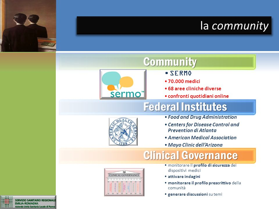 Clinical Governance Federal Institutes Community la community SERMO