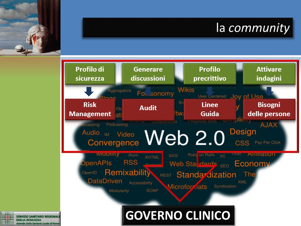la community GOVERNO CLINICO Profilo di sicurezza Generare discussioni